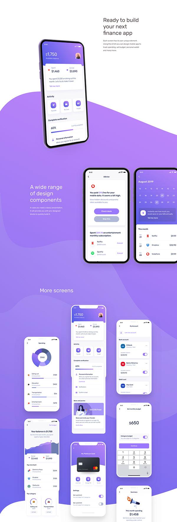 Uluwatu Finance UI Kit