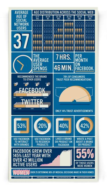 Good infographics information graphics info-graphics minimal Good magazine