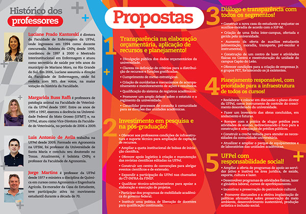 Case] Chapa 3 - Universidade Viva UFPel on Behance