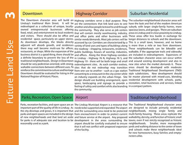 lindsay comprehensive plan on behance