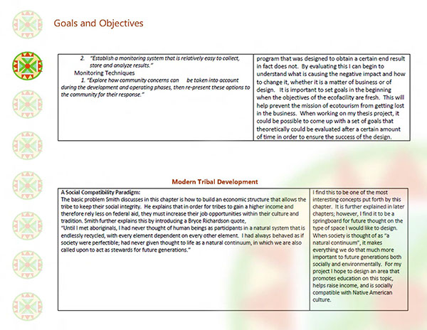 Masters Of Interior Design Programming Document On Behance
