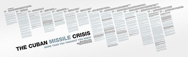 Cuban Missile Crisis Timeline on Behance