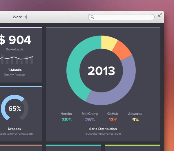 mac app sush.io icons design user interface user experience Responsive