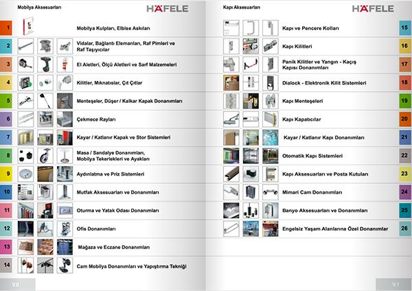 Hafele Catalogue - Turkey 2011 on Pantone Canvas Gallery