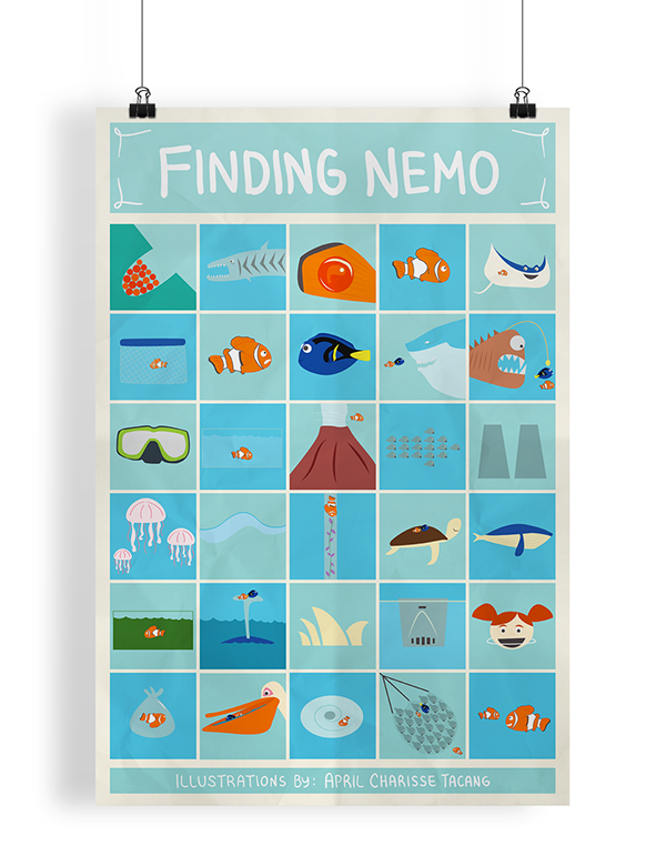 finding nemo communication 'finding nemo' biology consultant to speak at virginia tech may 3  summers'  work in science communication isn't limited to hollywood.