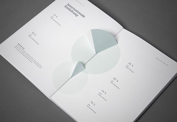 annual report editorial