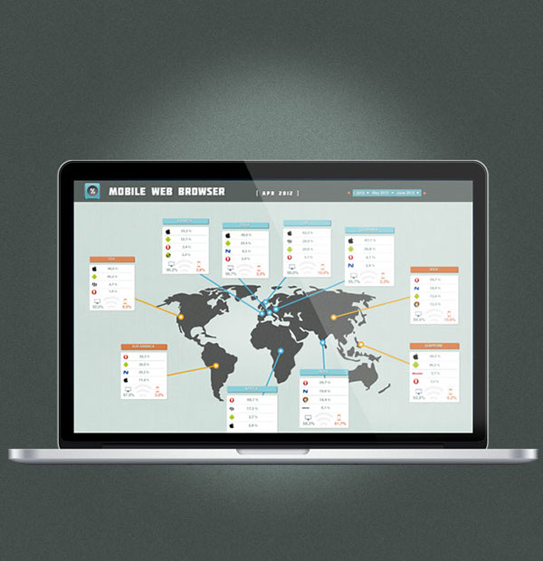 Mobile Web browser