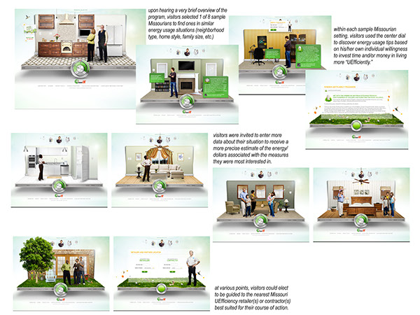 tv spot b2c b2b interactive in-store Out-of-Home digital