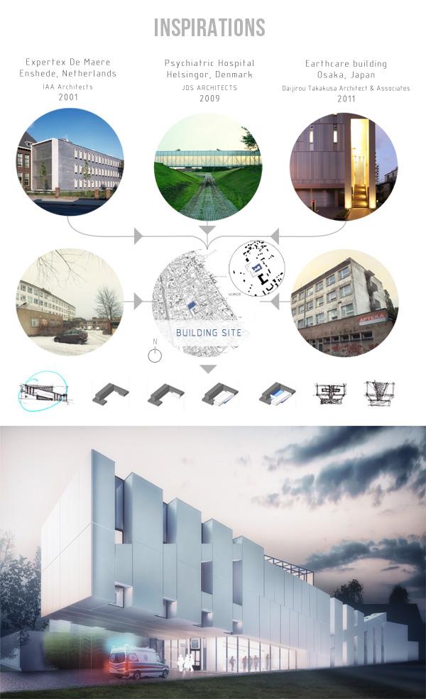 emergency ward hospital Gdansk sopot gdynia sör design poland bachelor engineer overhang dark Extension