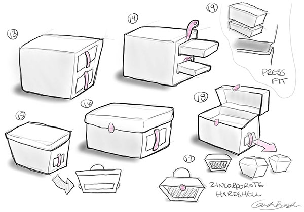 Superieur Food Storage Concepts