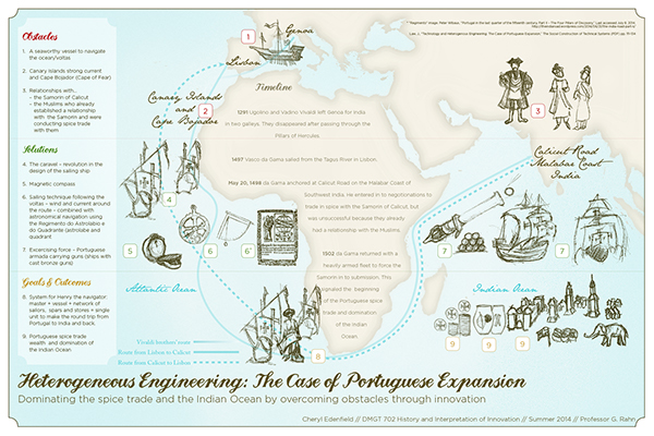 the age of exploration and expansion essay Henry the navigator in the age of exploration prince henry was  essay by  papernerd contributor, high school, 10th grade, august 2001.