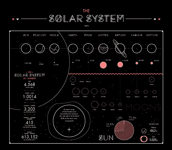 Solar system Infographic on Pantone Canvas Gallery
