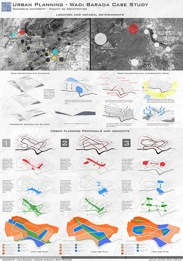 Urban Planning Proposal for Wadi Barada - Damascus on Behance