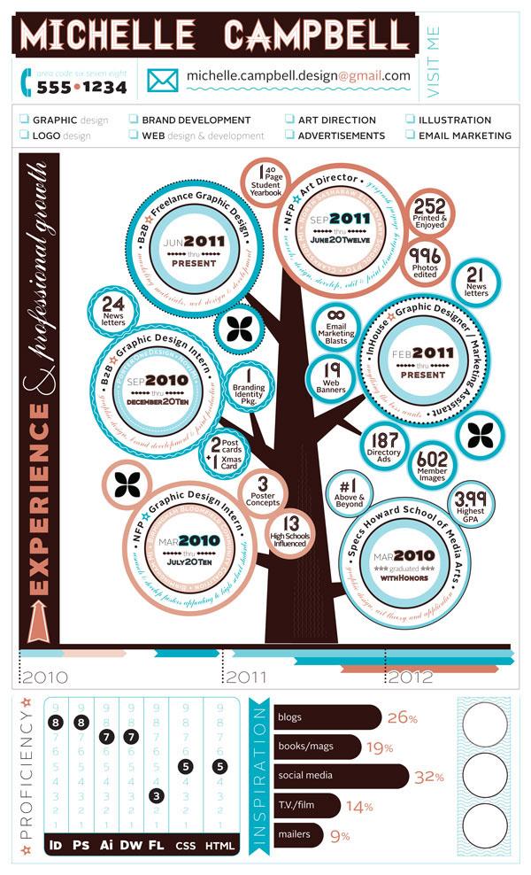 infographic resume    graphic  u0026 web design on behance