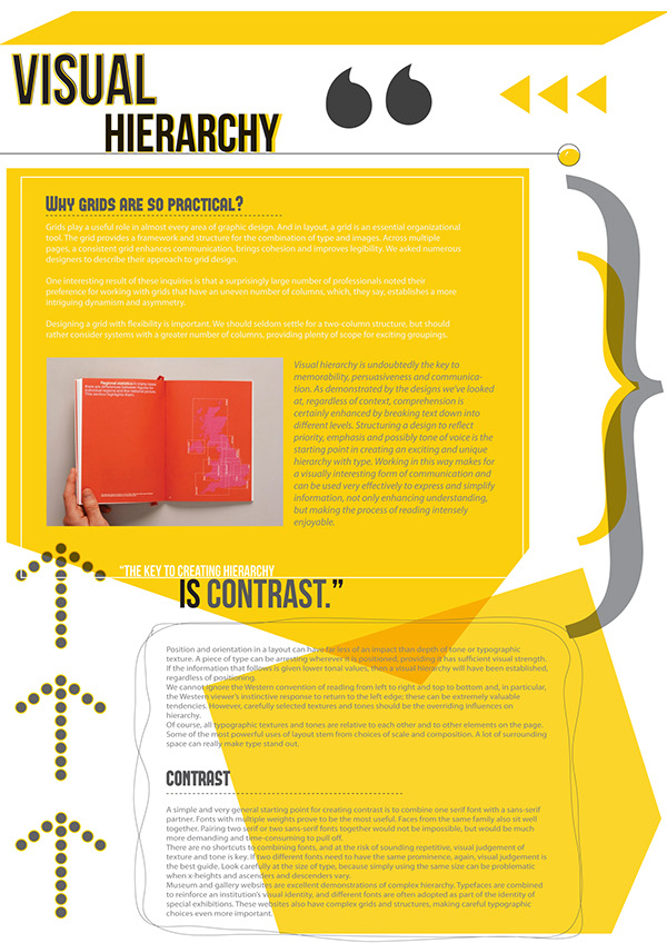 Newsletter Layouts Typographic Hierarchy On Student Show