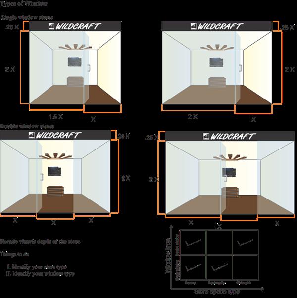 wildcraft vm manual retail manual on behance. Black Bedroom Furniture Sets. Home Design Ideas