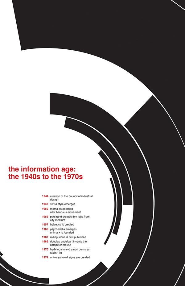 Presentation Design Design Presentation Poster