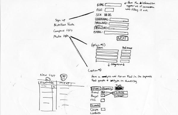 data visualization information graphics interactive design Website poster type Web info graphics