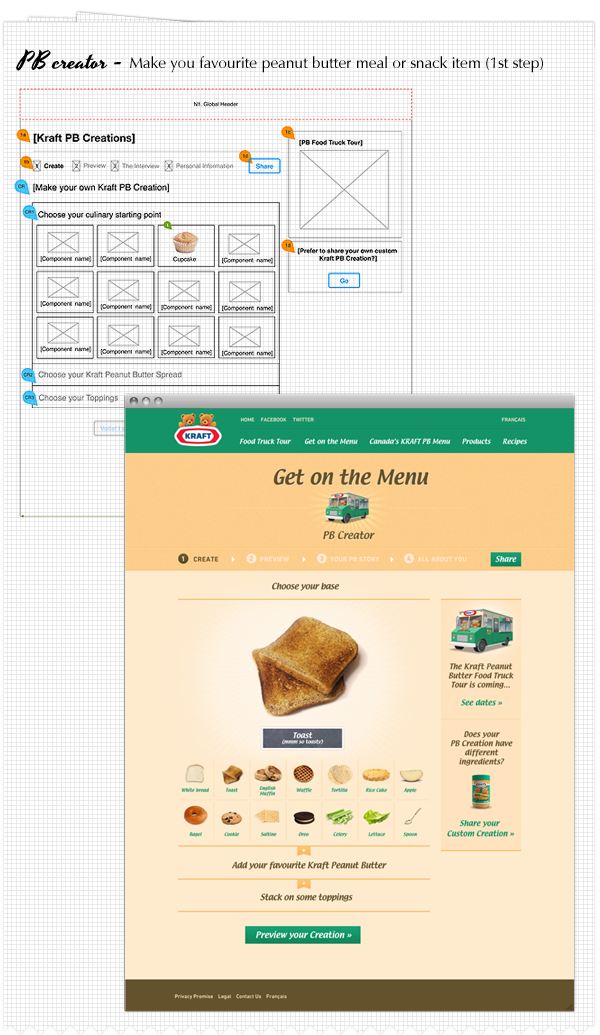Kraft peanut butter food truck tour on pantone canvas gallery for Design your own food truck online