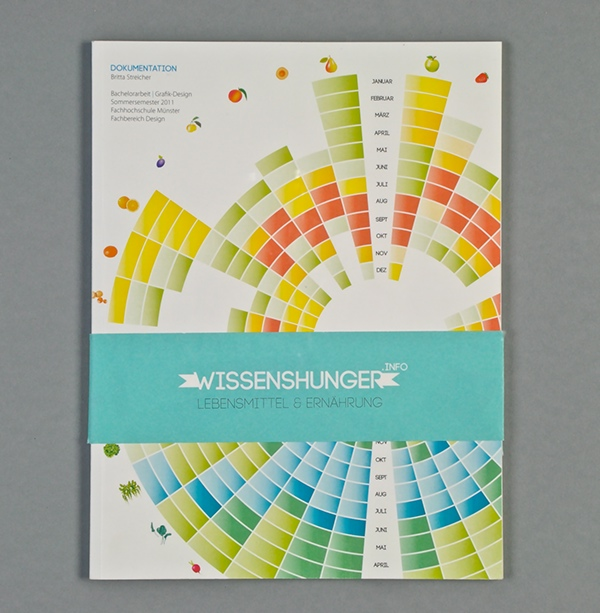 bachelor thesis sustainable packaging Nowadays there is a strong demand for intelligent packaging to provide comfort, welfare and security to owners, vendors and consumers by allowing them to know the contents and interact with the goods this is of particular relevance for low cost, fully disposable and recyclable products, such as identificati.