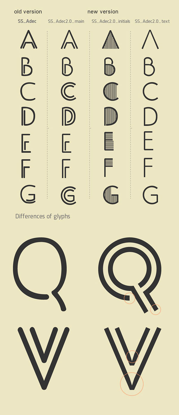 Typeface font graphic type design print poster Web creative inspire magazine experimental Retro decorative