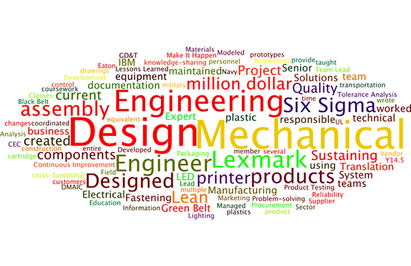 word cloud from david schattner u0026 39 s resume on behance