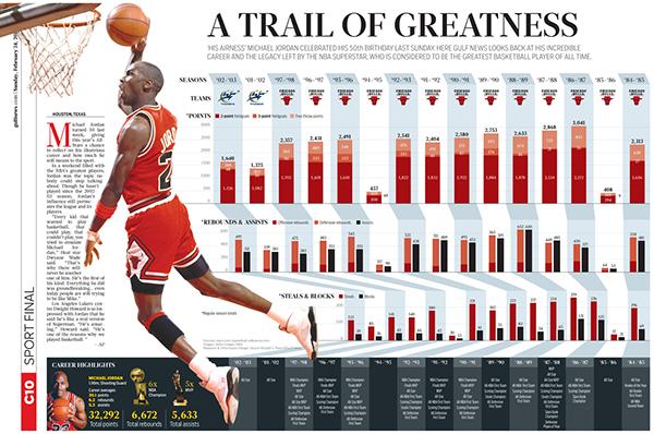 Michael Jordan Biography and Life Story - AceShowbiz com