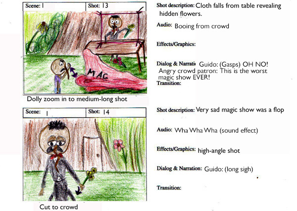 Guido the Mosquito Storyboard on The Art Institutes Portfolios