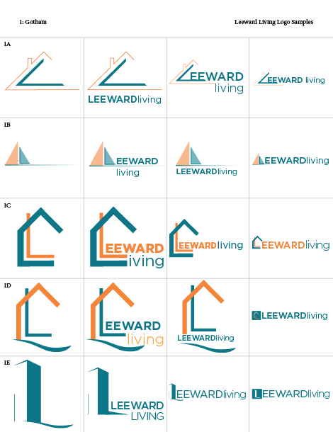 Logo Chart With Initial Iterations