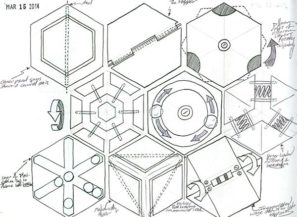 Nasa Engineering Design Process : Nasa engineering design process get wiring diagram and fuses
