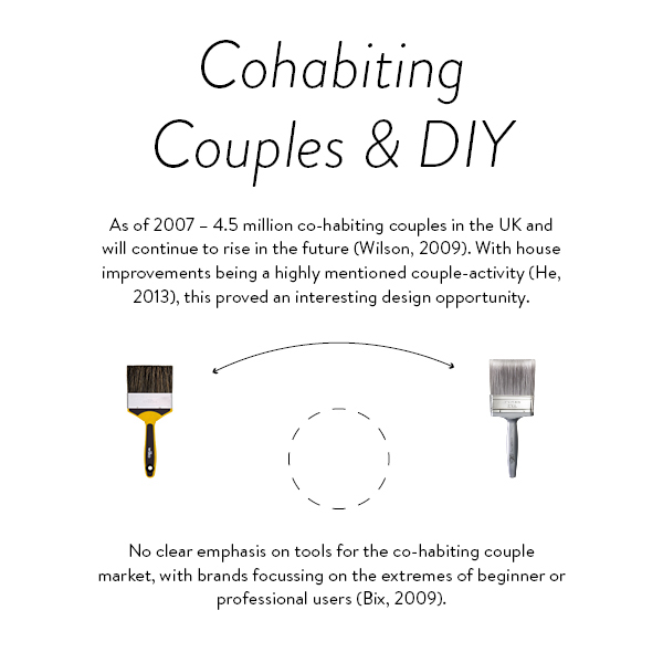 a research on cohabiting couple The science of cohabitation: a step toward marriage, not a rebellion  the latest research should give older couples a sense of relief the science is beginning to show that peeking behind the.
