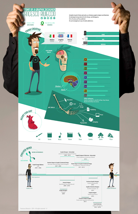 anatomy of a graphic designer on behance