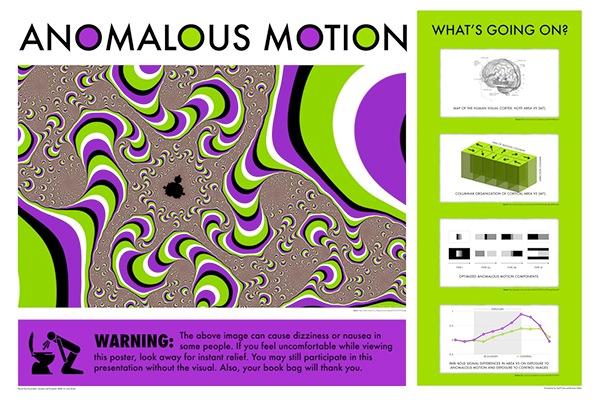Anomalous Motion Presentation