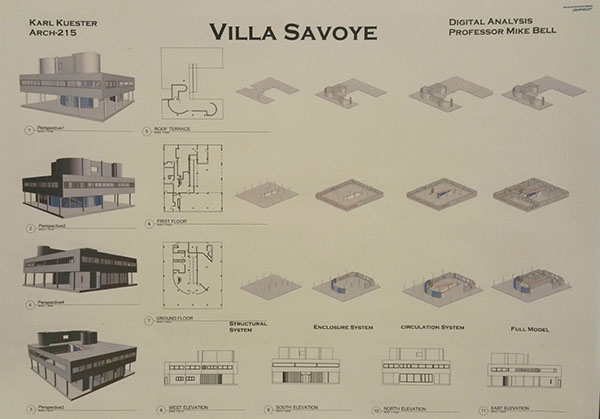 analysing villa savoye About this quiz & worksheet built in the late 1920s, villa savoye is a unique work of architecture the questions in this quiz will ask you several questions about villa savoye, including its .
