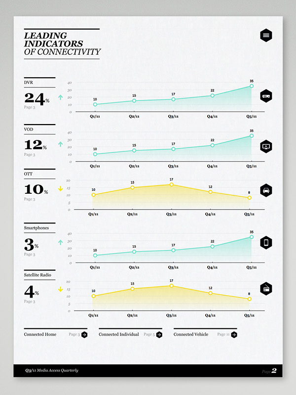 MagnaGlobal Infographic Excel Template on Behance