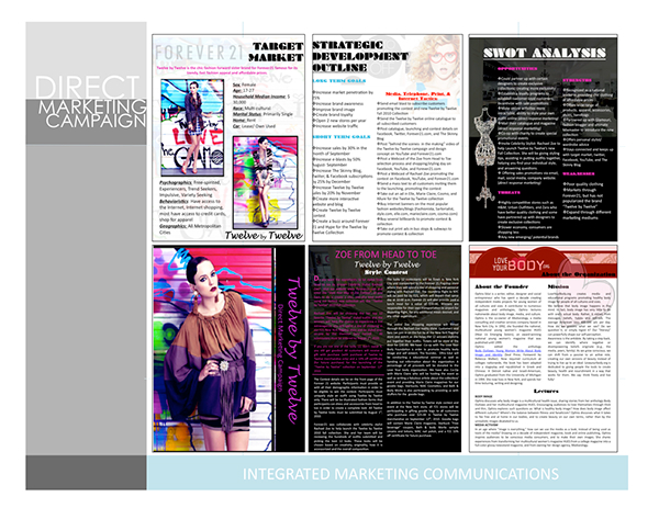 Miami International University Of Art And Design Fashion Merchandising