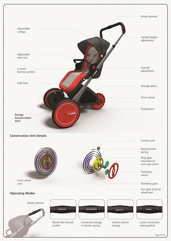 modern stroller  stroller product designer  INDUSTRIAL DESIGNER  energy conservation  energy harvestation