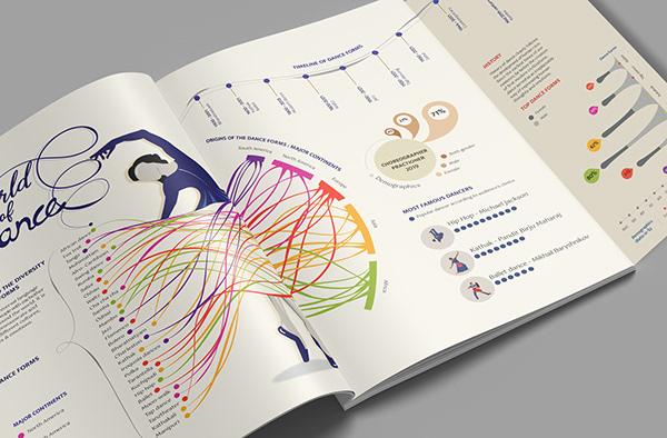 Journalistic Data Visualisation _ World of Dance