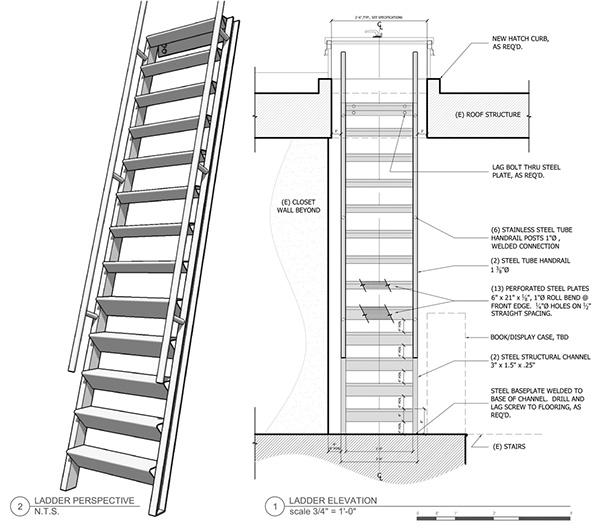 13 Step Program Aka Ship S Ladder On Pantone Canvas Gallery
