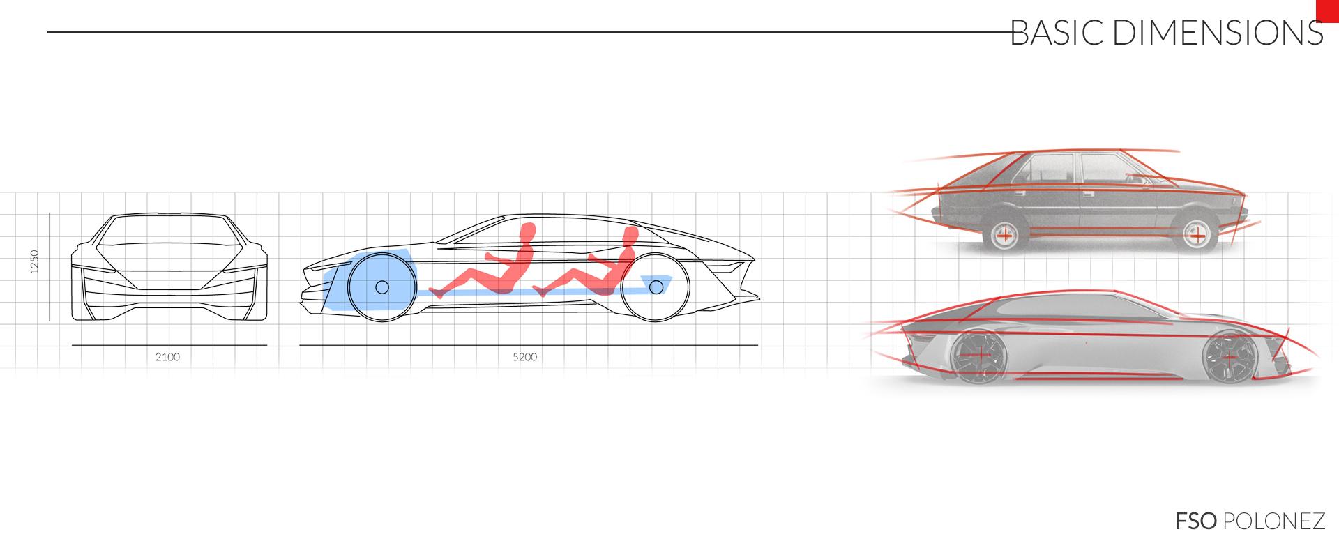 Basic design of a car - Basic Design Of A Car 77