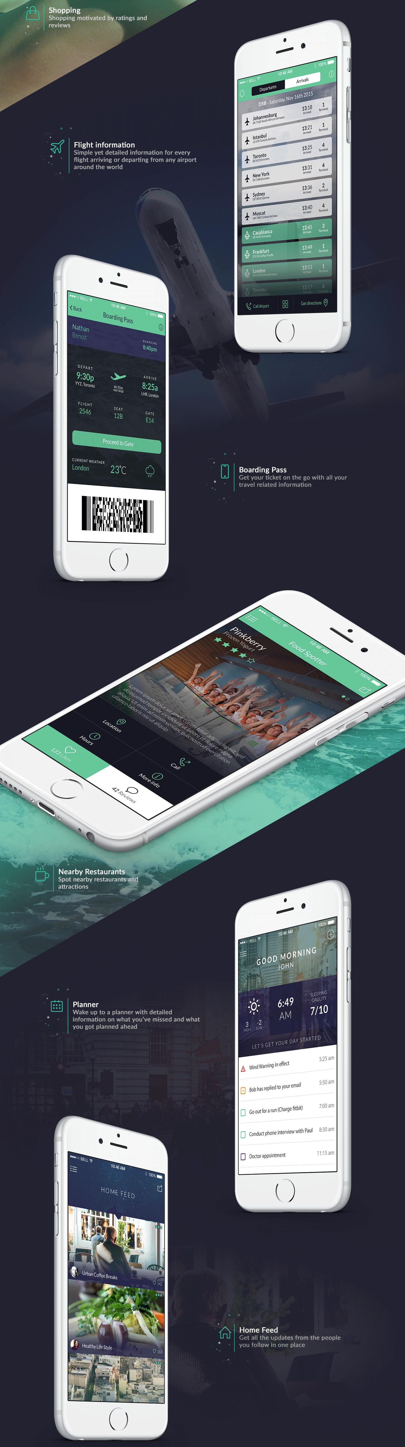 application design template - Dorit.mercatodos.co