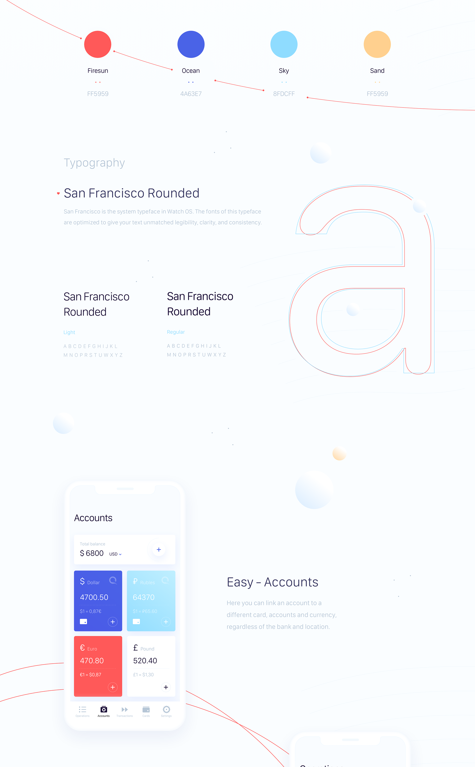 Interaction Design of Payday, a personal finance app