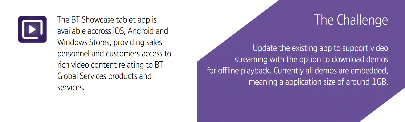 BT Showcase App on Behance