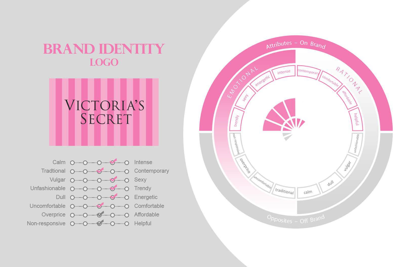 victoria secret analysis