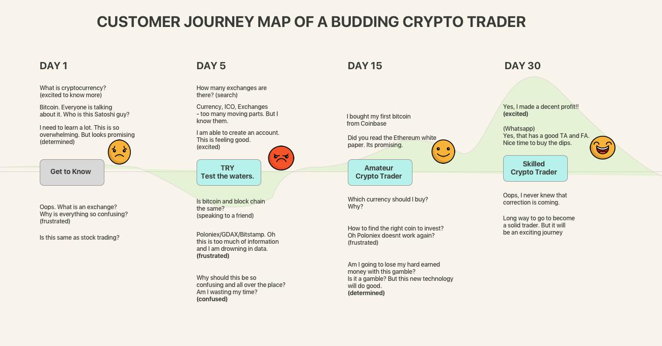 bitcoin trader dansk