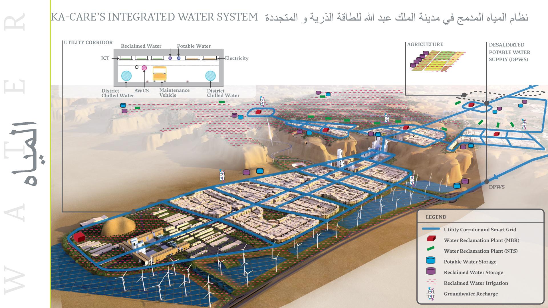 Davin Hong King Abdullah City For Atomic And Renewable