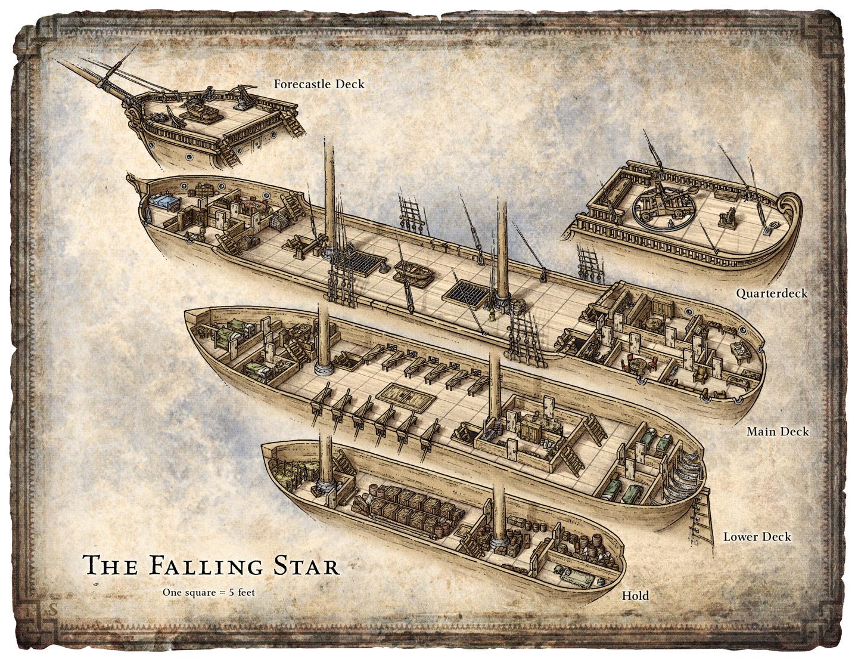 Sailing Ship Cutaway