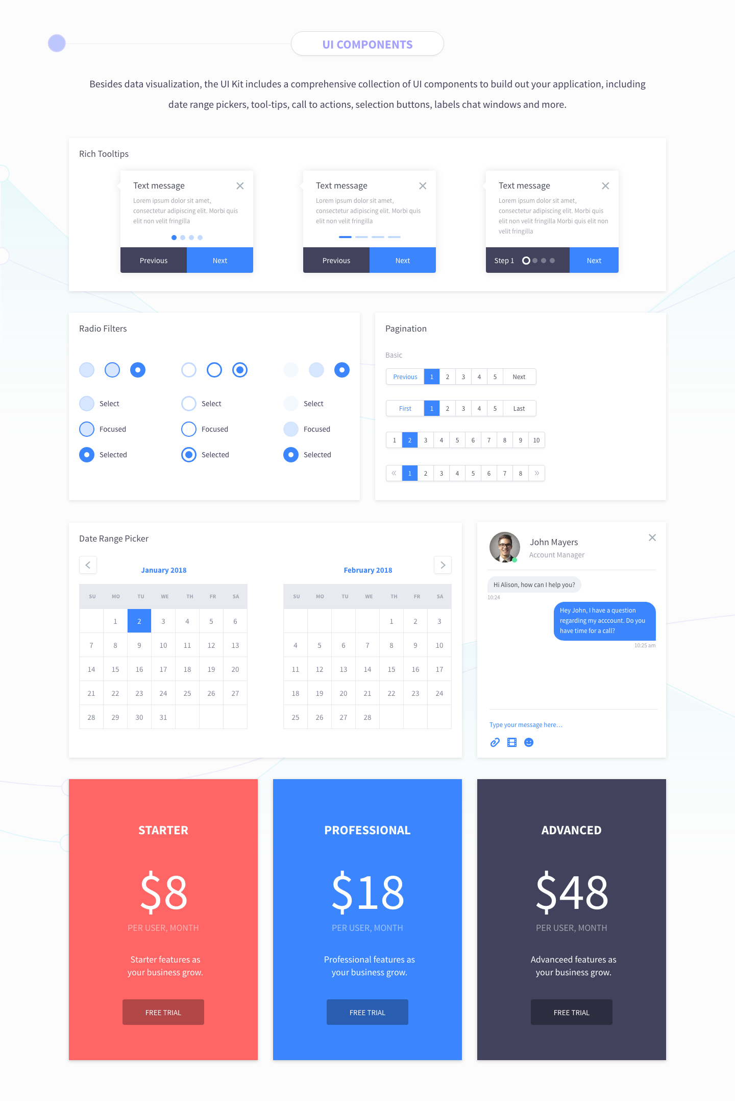 FREE Dashboard UI Kit for Adobe XD on Behance