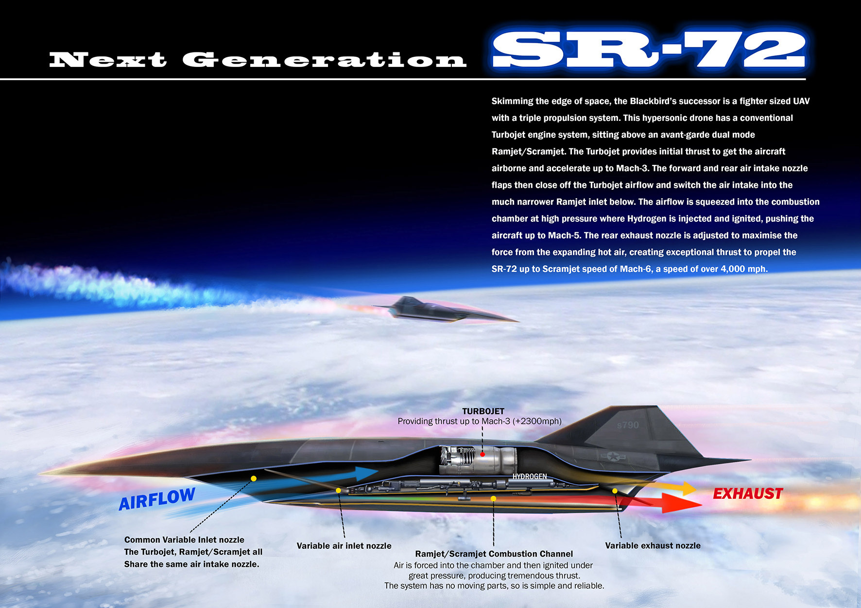 Defence Concepts p gibbs333@gmail com on Behance