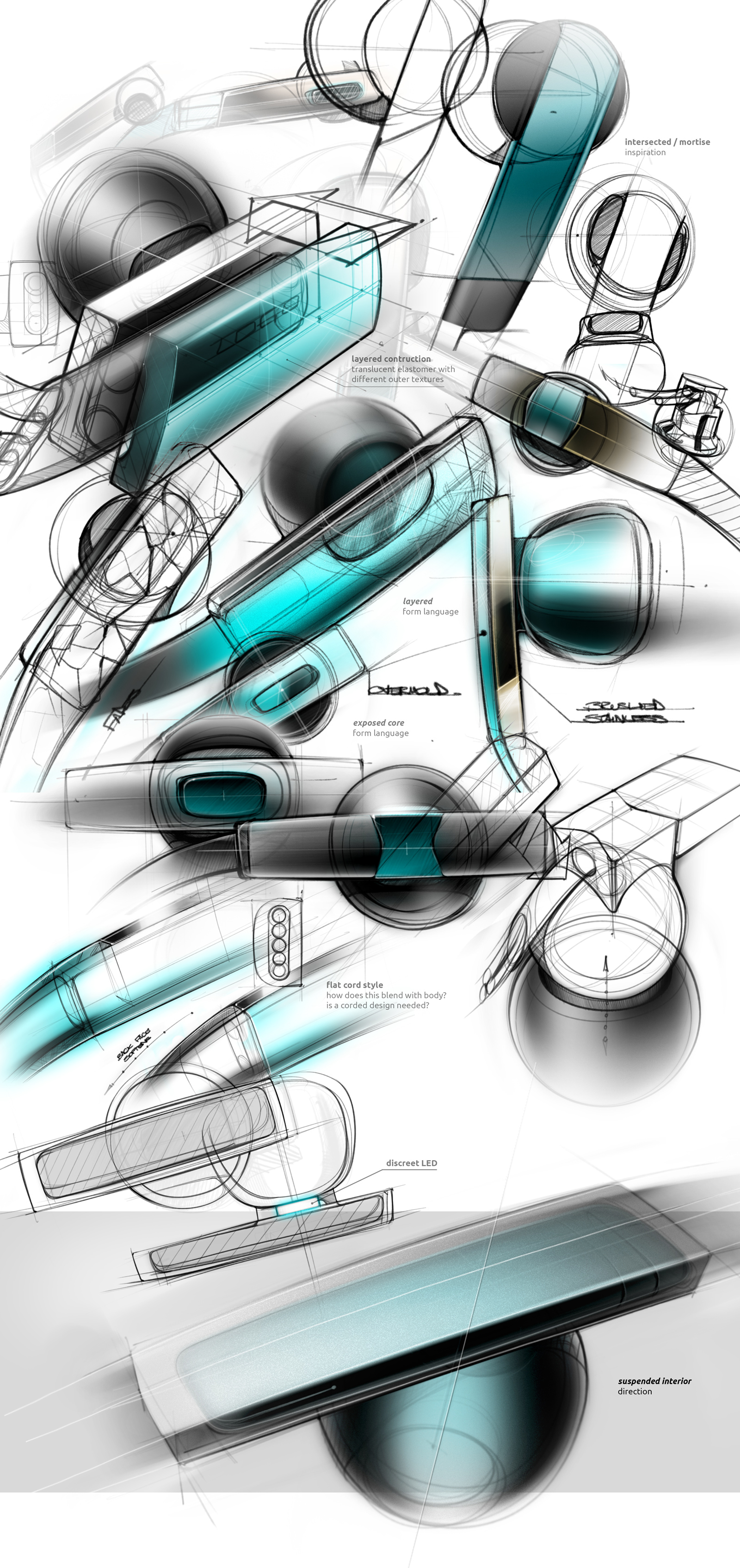 Sketches - II on Behance